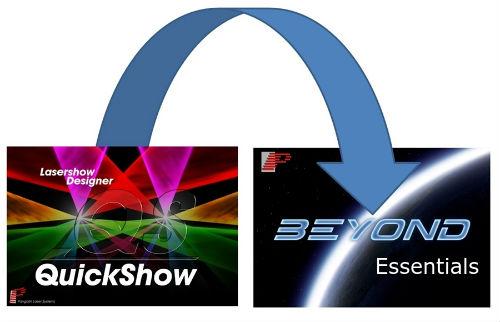x-laser-beyond-essentials-upgrade-from-quickshow.jpg